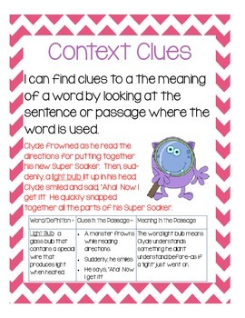 Reading Strategies Posters:main idea context clues, compare/contrast and more!