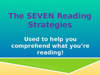 Reading Strategies PowerPoint