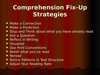 Reading Strategies PowerPoint for students