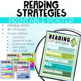 Reading Strategies Printable Poster