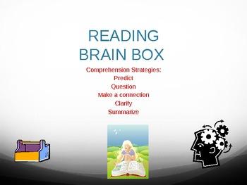 Reading Strategies Reciprocal Teaching