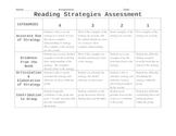 Reading Strategies Rubric