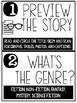 Reading Strategies- Six Simple Steps