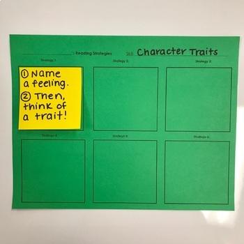 Reading Strategies Small-Group Charts