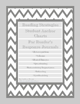 Reading Strategies Student Anchor Charts