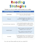 Reading Strategies Cheat Sheet aligned with 3rd Grade Read