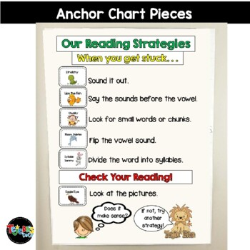 Reading Strategies Supplemental Review Pack: Common Core