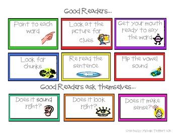 Reading Strategies Tool Kit Poster