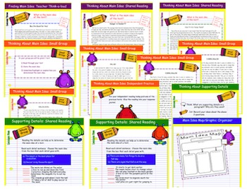 Reading Strategies Unit BUNDLE, Smartboard & PDF