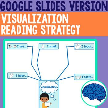 Reading Strategies: Visualization (Digital Google Docs Version)