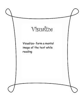 Reading Strategies - Visualize