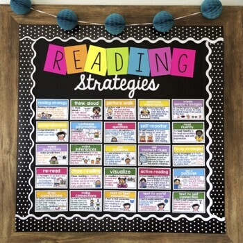 Reading Strategies Word Wall ~ 30 Reading Strategy Posters or Flashcards