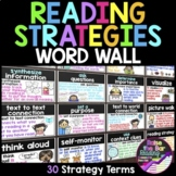 Reading Strategies Word Wall Cards, 30 Half Page Reading S