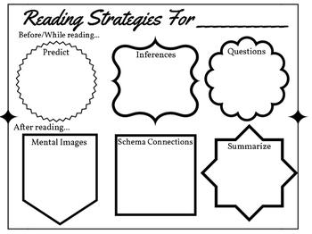 Reading Strategies Worksheet