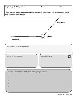 Reading Strategies Worksheets- for novels