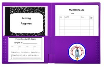 Reading Strategies and Independent Reading Response Unit, SB & PDF