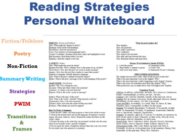 Reading Strategies and Personal Whiteboard