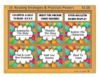 Reading Strategies and Practices Posters