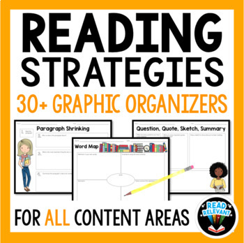 Reading Strategies for ANY content area, novel, or textbook