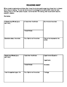 Reading Strategies for Science, NGSS, Common Core, literacy