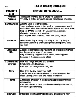 Reading Strategies general review