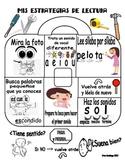 Reading Strategies in Spanish for Kids