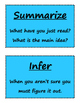 Reading Strategies when Reading Books