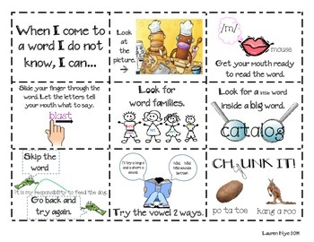 Reading Strategy Anchor Charts- 1 page