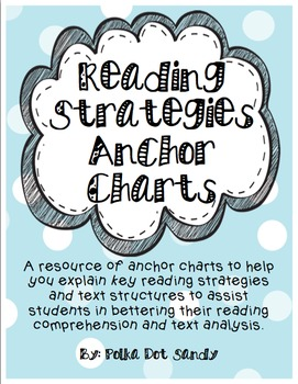 Reading Strategy Anchor Charts - Predicting, Inferencing,