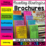 Reading Strategy Brochures
