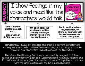 Reading Strategy Cards for Bulletin Board