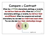 Reading Strategy- Compare and Contrast Poster