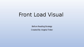 Reading Strategy- Front Load Visual