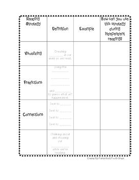 Reading Strategy Graphic Organizer