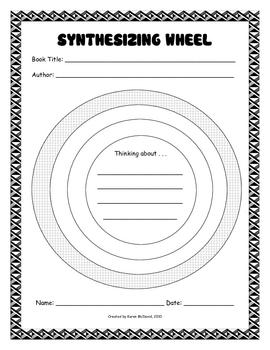 Reading Strategy Graphic Organizer - Synthesizing Wheel