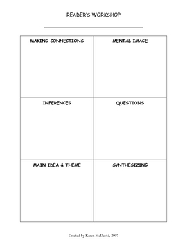 Reading Strategy Graphic Organizer Used for Writing a Book Summary