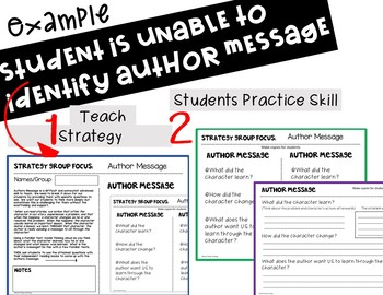 Reading Strategy Groups 2nd Grade ~ AUTHOR MESSAGE FREEBIE