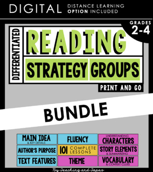 Reading Strategy Groups: MEGA BUNDLE