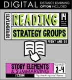 Reading Strategy Groups: Summarizing