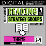 Reading Strategy Groups: Theme
