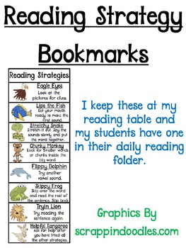 Reading Strategy Helpers-Bo... by Jennifer Noland | Teachers Pay ...