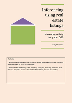 Reading Strategy: Inferencing using Real-Estate