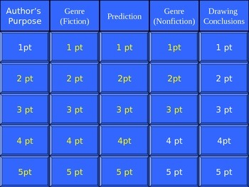 Reading Strategy Jeopardy
