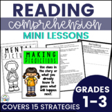 Reading Strategy Mini Lessons