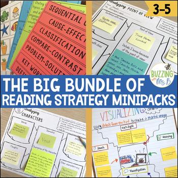 Reading Comprehension Strategies Units Bundle