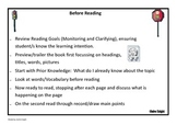Reading Comprehension Strategy :Monitoring and Clarifying