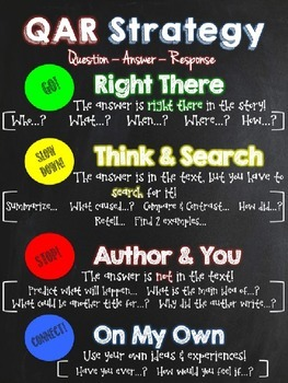 Reading Strategy Poster Bundle