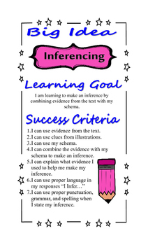 Reading Strategy Poster - Inferencing - Learning Goals, Success Criteria