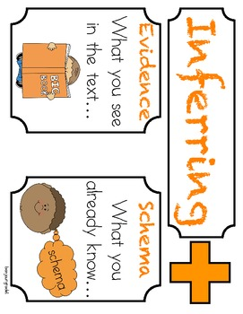 Reading Strategy Poster: Inferring