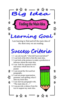 Classroom Reading Strategy Poster -Main Idea: Learning Goals, Success Criteria